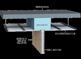 GreenStuf® Baffleblock™ installation diagram